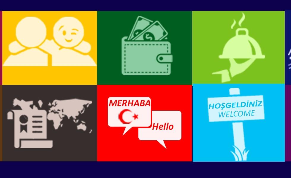 Abdullah Gül University, AGU, Reasons to Study in Turkey