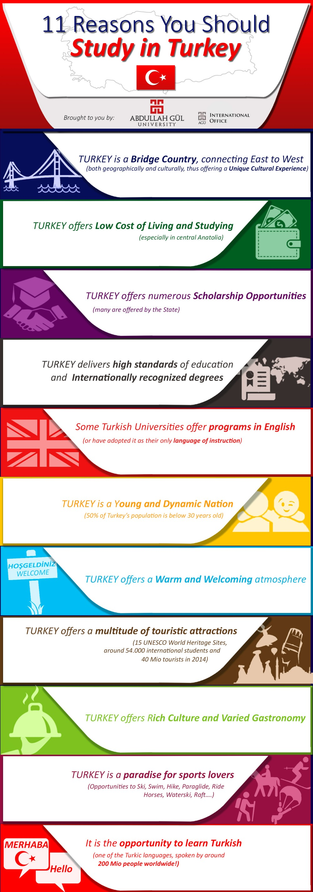 Abdullah Gül University, AGU, why Turkey, Study in Turkey, Advantages, International Office, Gastronomy, Tourism, Low Cost, Welcome, Learn Turkish, High Quality Education, Internationally Recognized Degrees, Scholarships, Sports, Programs in English