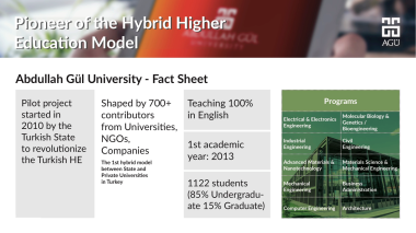 Abdullah Gül University, AGU, Pioneer of Hybrid Higher Education Model, Turkey