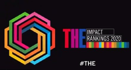 THE, Times Higher Education, Impact Rankings 2020